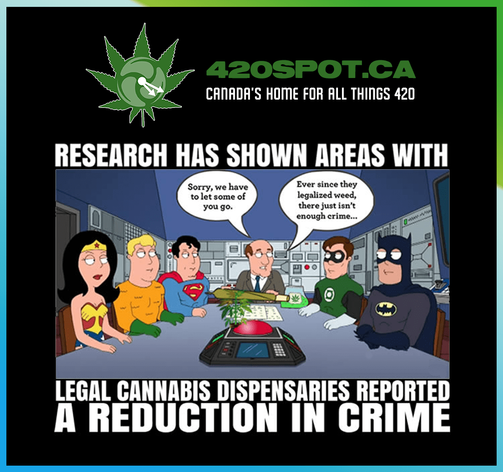 420SPOT SUPERHEROES Cannabis